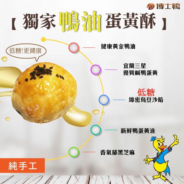 黃金鴨油蛋黃酥(12入禮盒)(預購中) 2